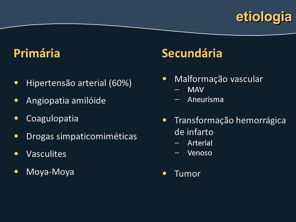 etiologia Primária Secundária Hipertensão arterial (60%)