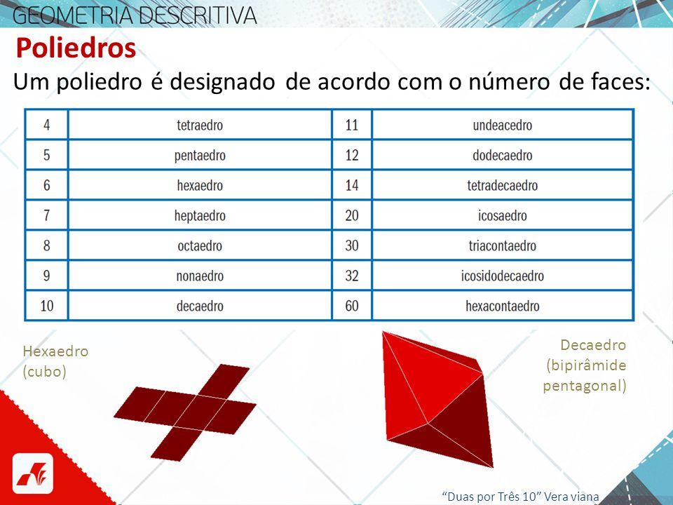 Poliedros Um poliedro é designado de acordo com o número de faces:
