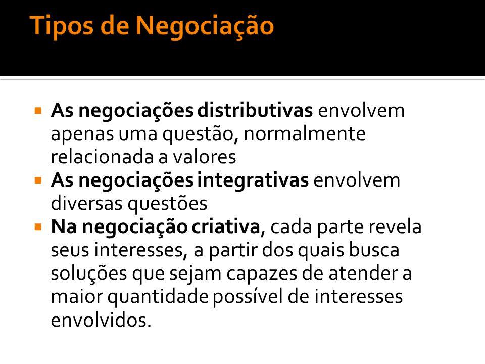 Tipos de Negociação As negociações distributivas envolvem apenas uma questão, normalmente relacionada a valores.