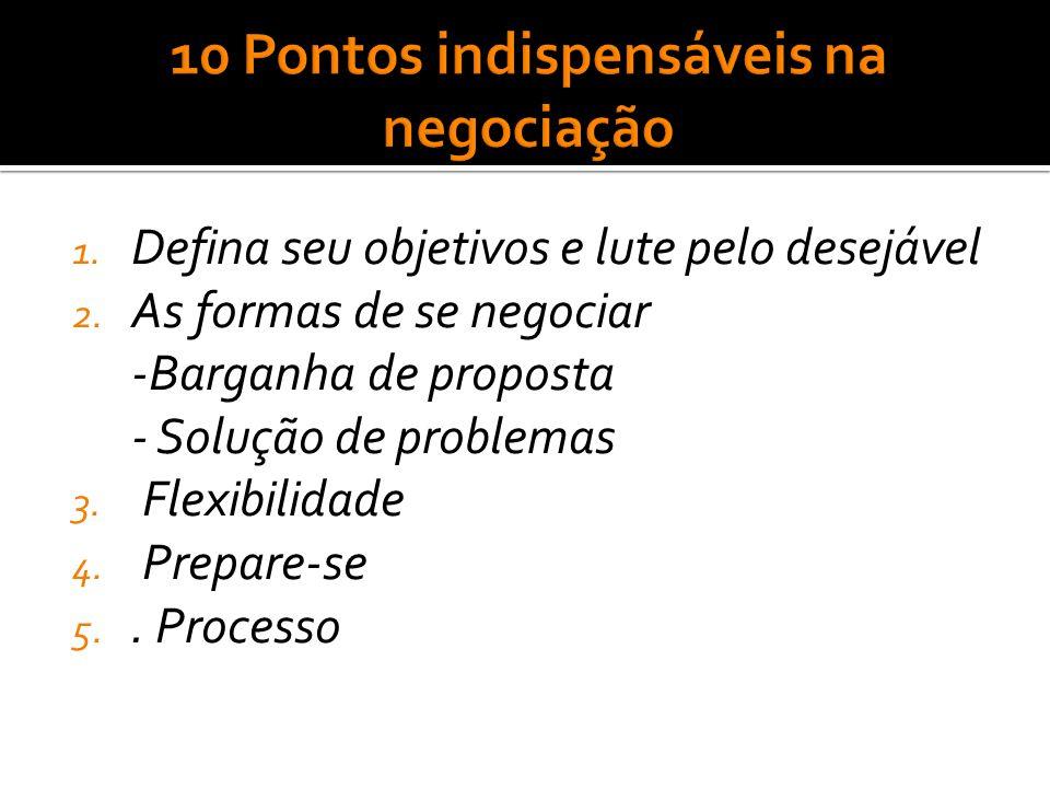 10 Pontos indispensáveis na negociação