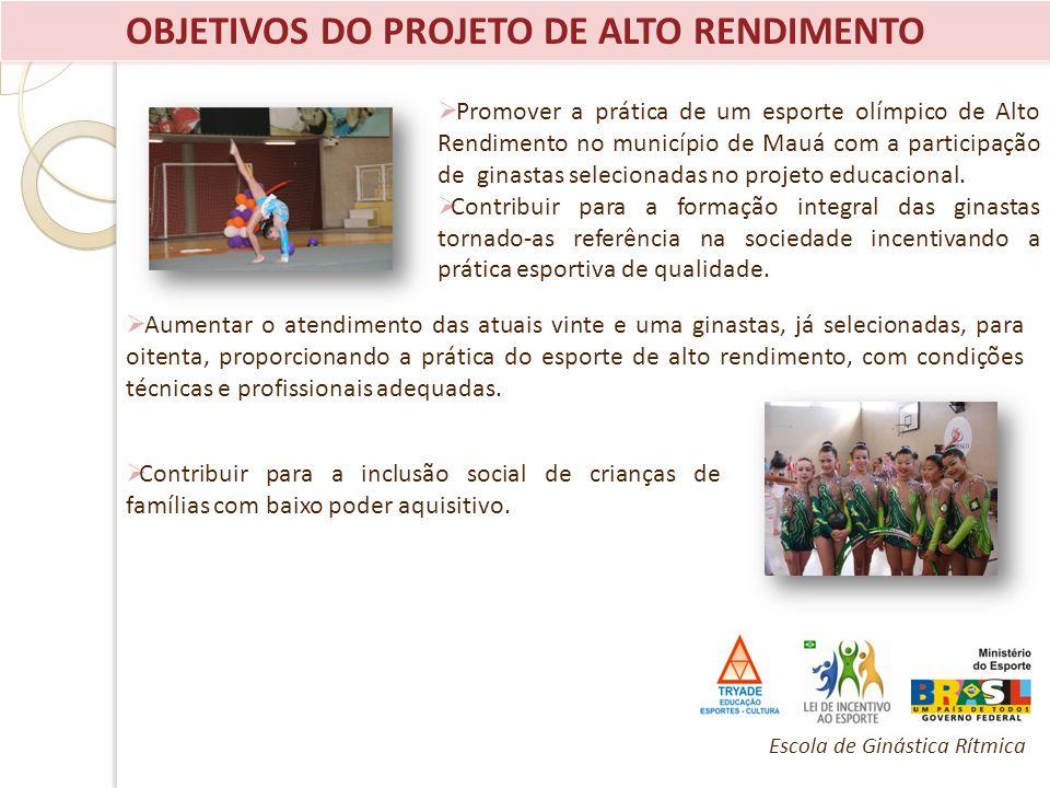 OBJETIVOS DO PROJETO DE ALTO RENDIMENTO