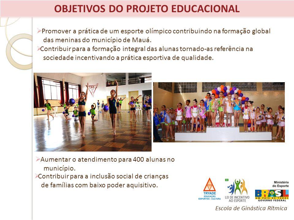OBJETIVOS DO PROJETO EDUCACIONAL