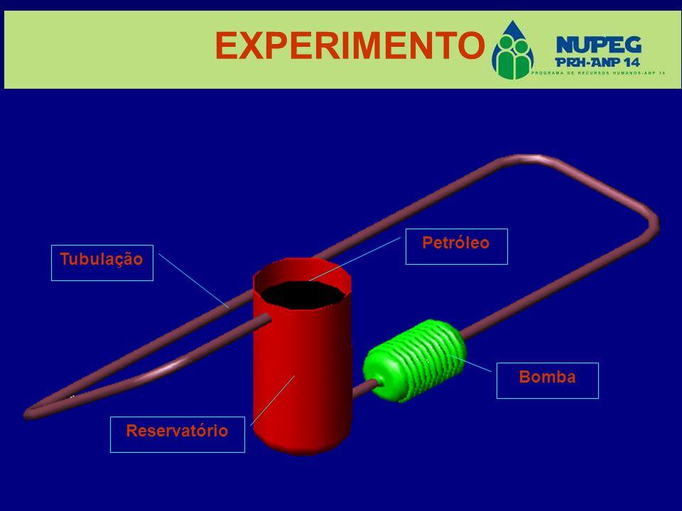 EXPERIMENTO Bomba Reservatório Tubulação Petróleo