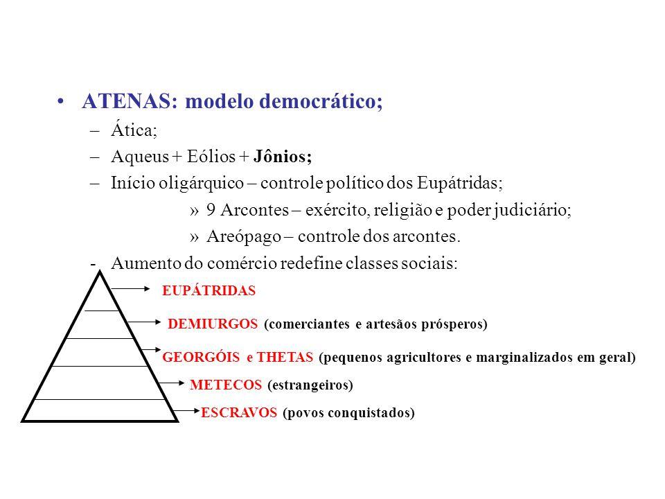 ATENAS: modelo democrático;
