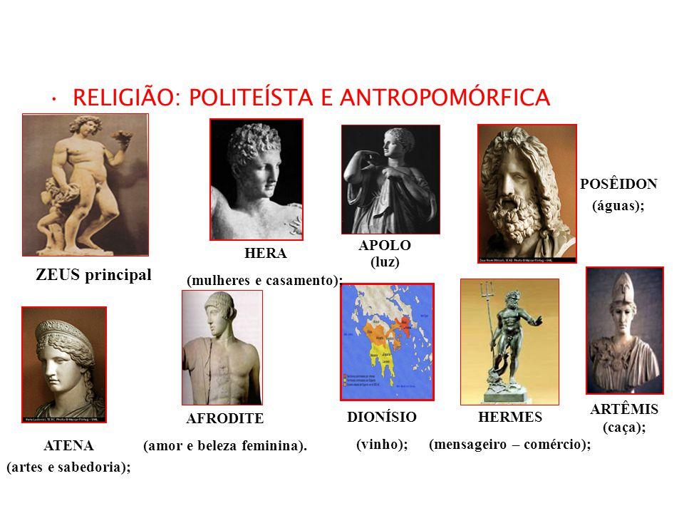 RELIGIÃO: POLITEÍSTA E ANTROPOMÓRFICA