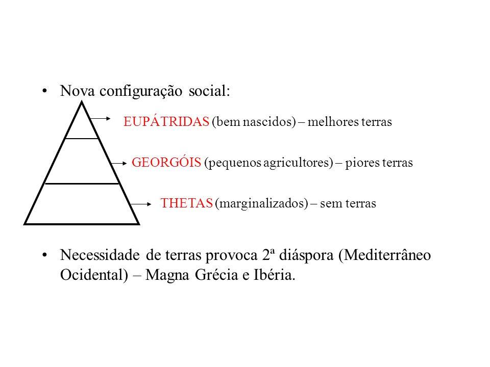 Nova configuração social: