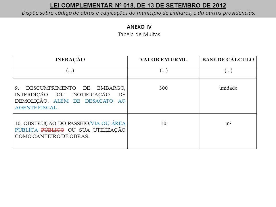 LEI COMPLEMENTAR Nº 018, DE 13 DE SETEMBRO DE 2012