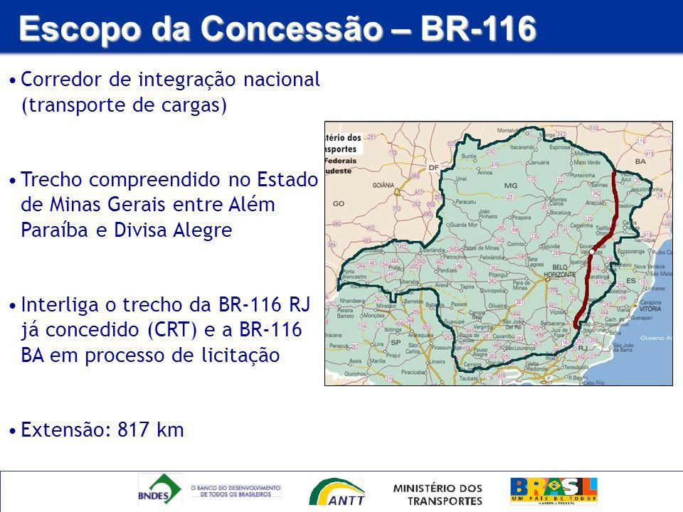 Escopo da Concessão – BR-116
