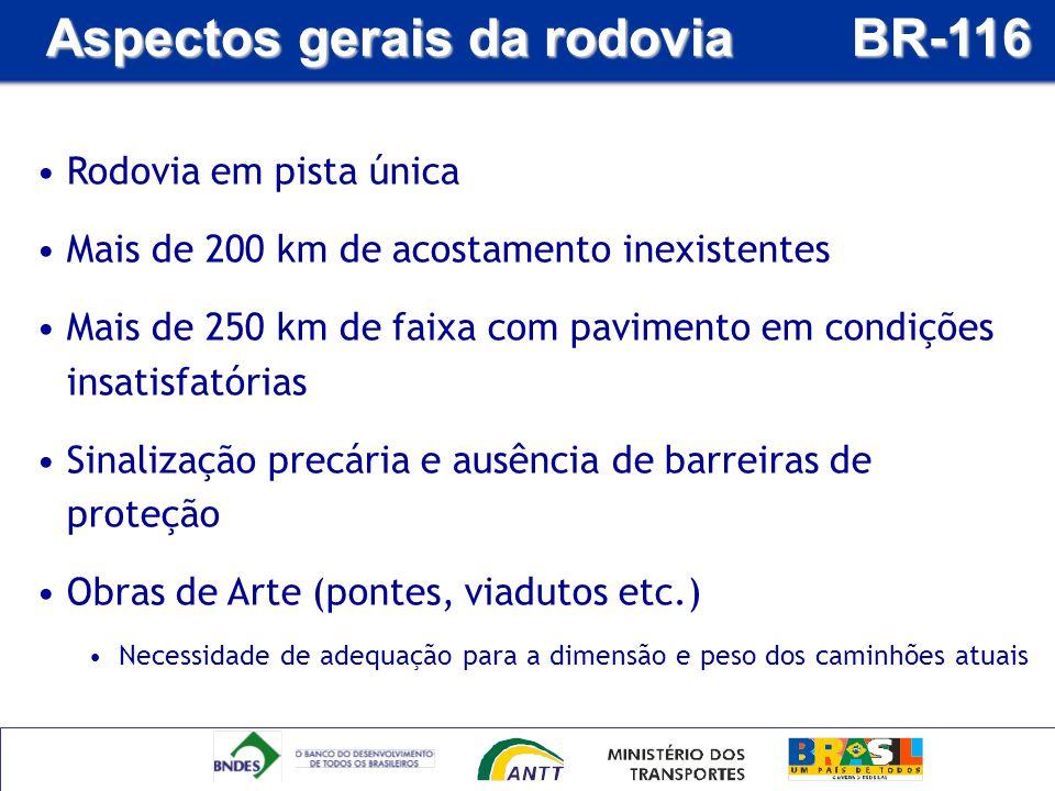 Aspectos gerais da rodovia BR-116