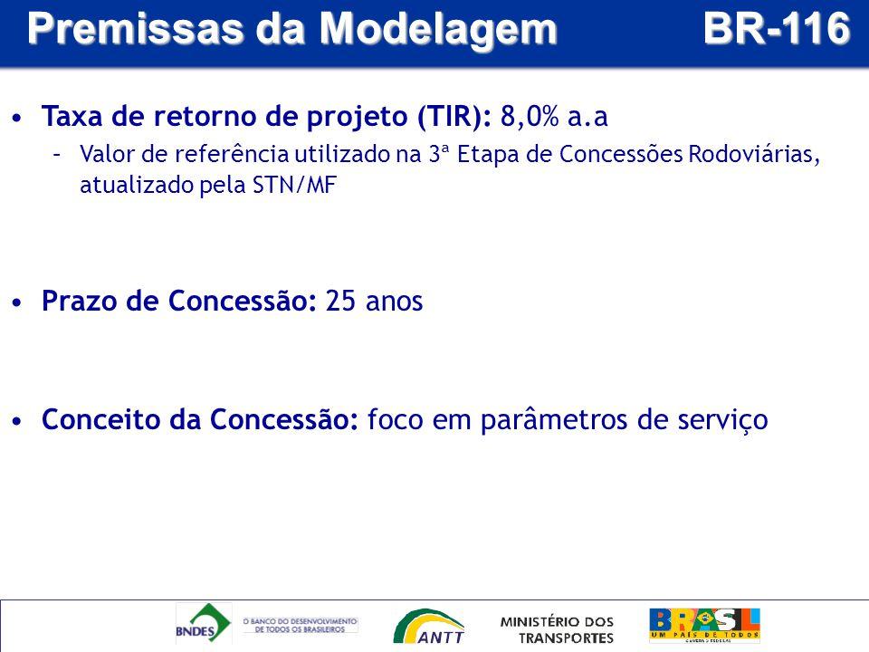 Premissas da Modelagem BR-116