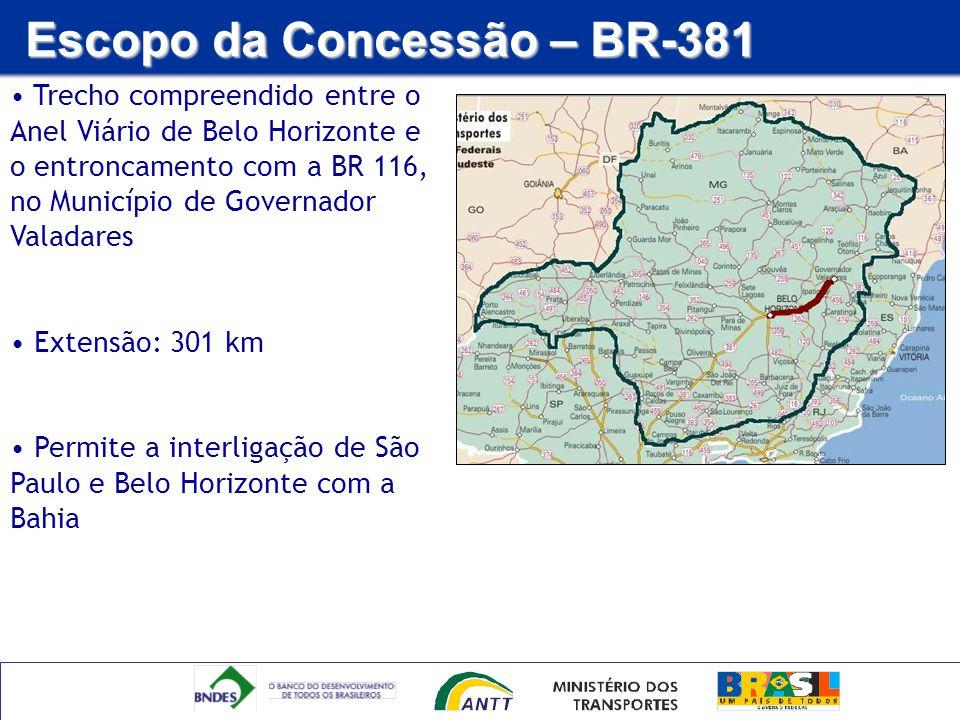Escopo da Concessão – BR-381