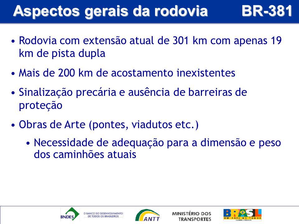 Aspectos gerais da rodovia BR-381