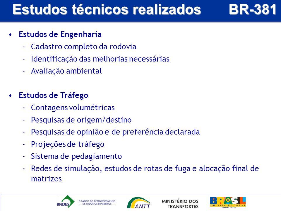 Estudos técnicos realizados BR-381