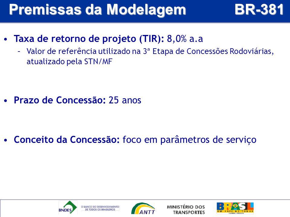 Premissas da Modelagem BR-381