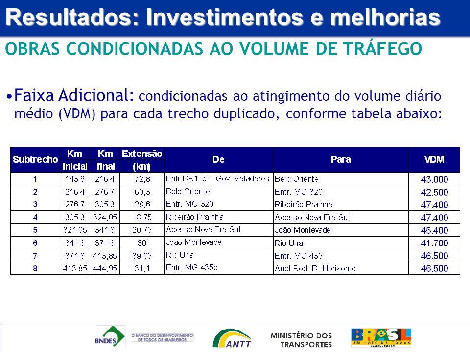 Resultados: Investimentos e melhorias