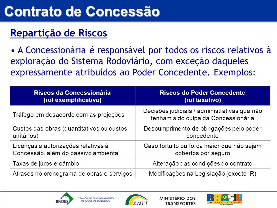 Contrato de Concessão Repartição de Riscos
