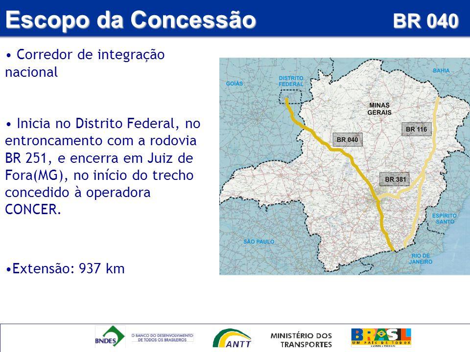 Escopo da Concessão BR 040 Corredor de integração nacional