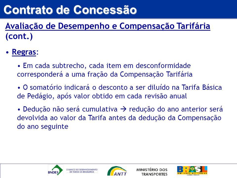 Contrato de Concessão Avaliação de Desempenho e Compensação Tarifária (cont.) Regras: