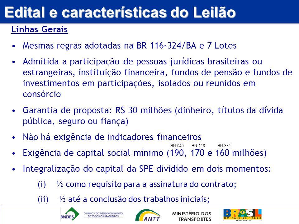 Edital e características do Leilão