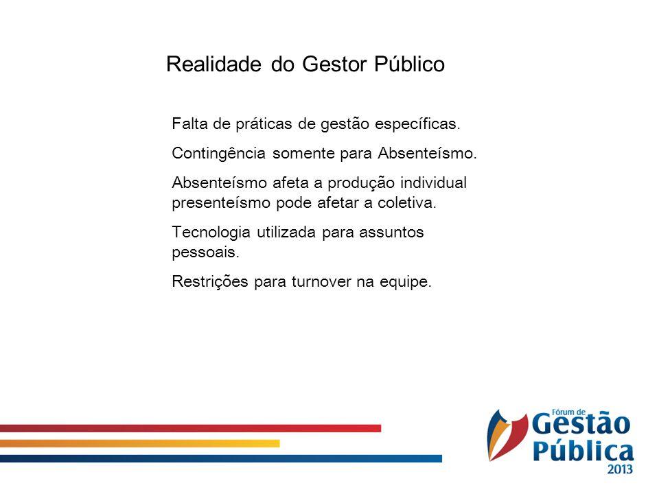 Realidade do Gestor Público