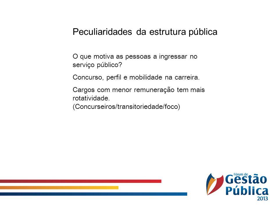 Peculiaridades da estrutura pública