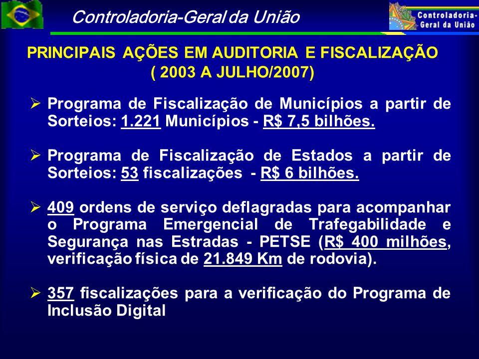 PRINCIPAIS AÇÕES EM AUDITORIA E FISCALIZAÇÃO ( 2003 A JULHO/2007)