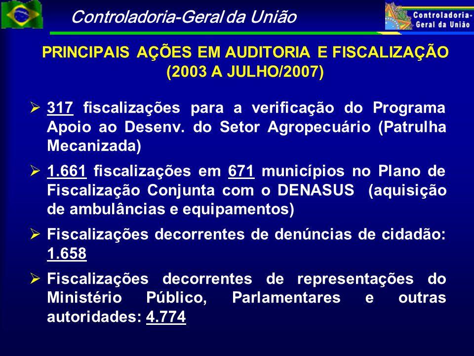 PRINCIPAIS AÇÕES EM AUDITORIA E FISCALIZAÇÃO (2003 A JULHO/2007)