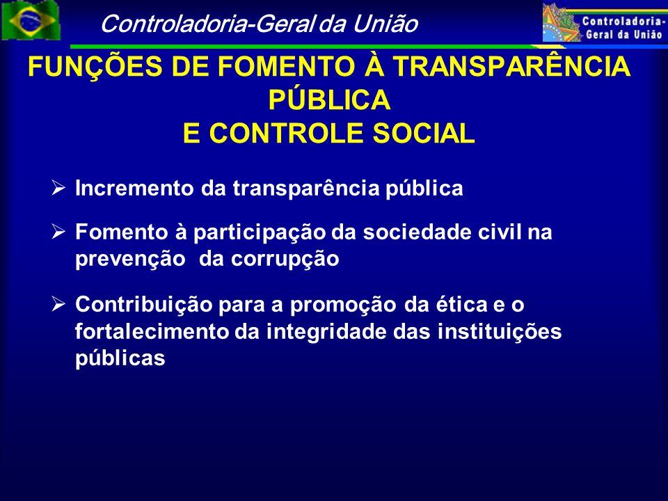 FUNÇÕES DE FOMENTO À TRANSPARÊNCIA PÚBLICA E CONTROLE SOCIAL