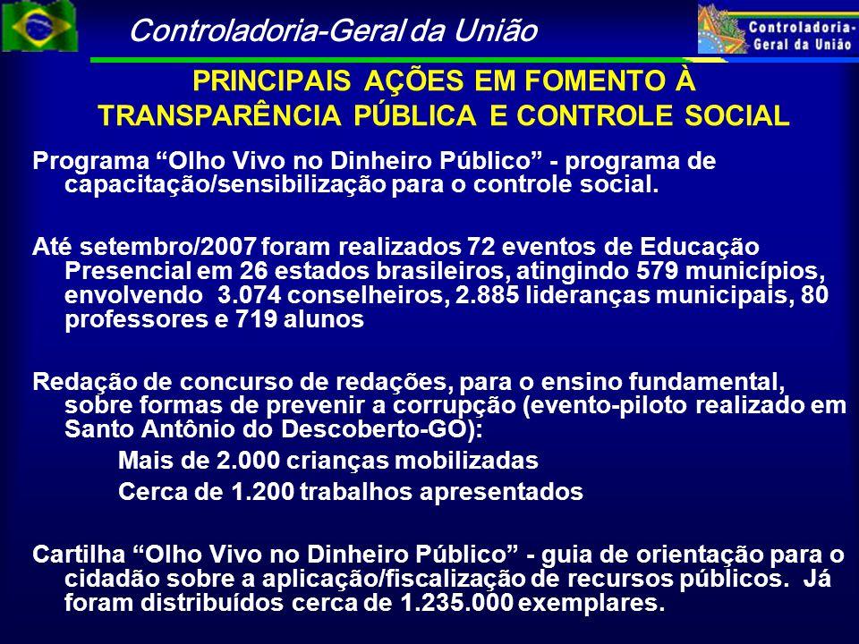 PRINCIPAIS AÇÕES EM FOMENTO À TRANSPARÊNCIA PÚBLICA E CONTROLE SOCIAL