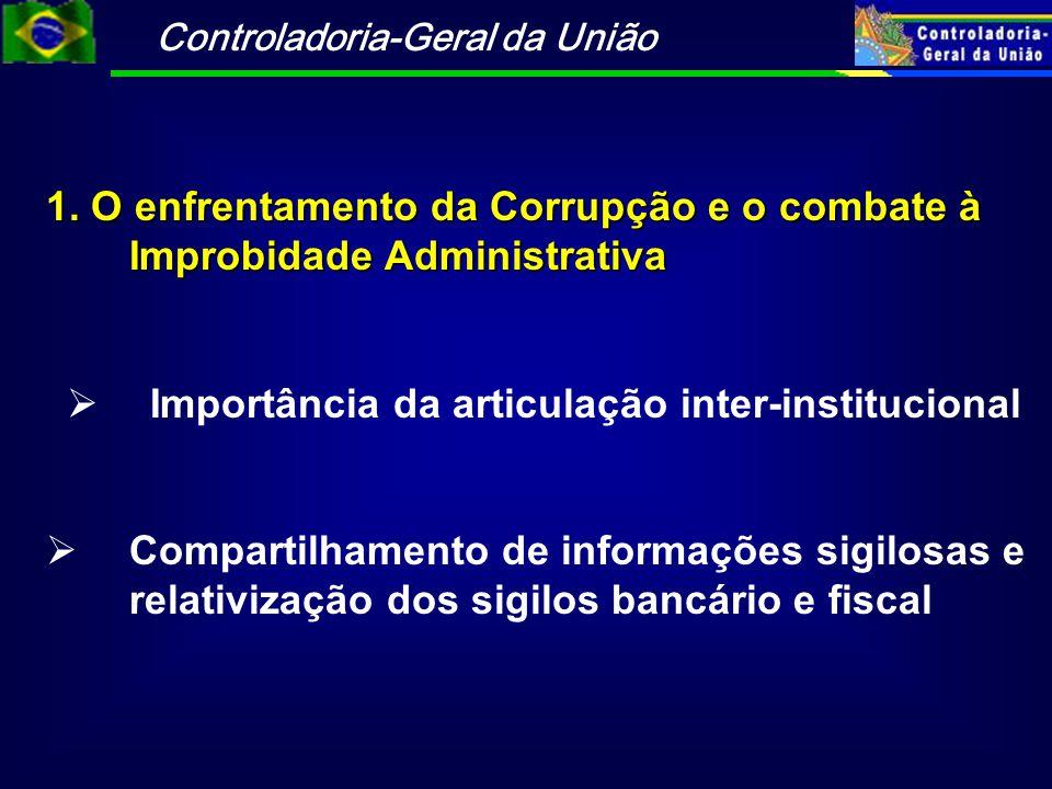 Importância da articulação inter-institucional