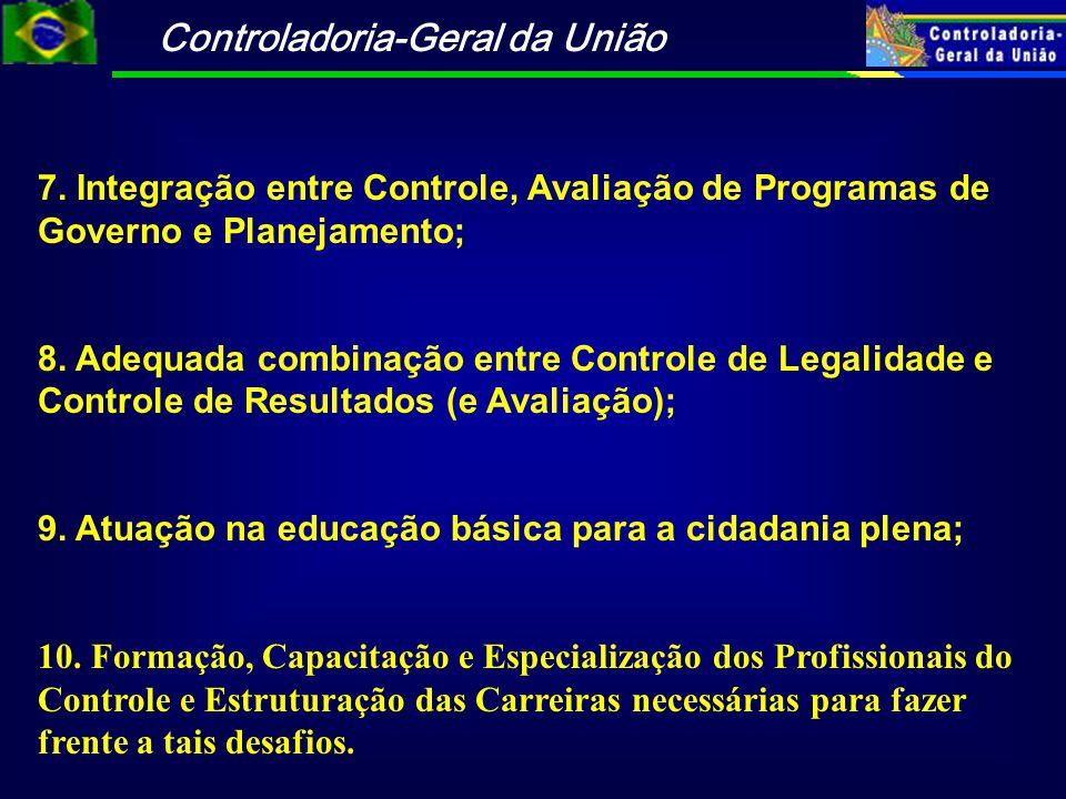 7. Integração entre Controle, Avaliação de Programas de Governo e Planejamento;