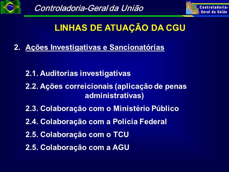 LINHAS DE ATUAÇÃO DA CGU