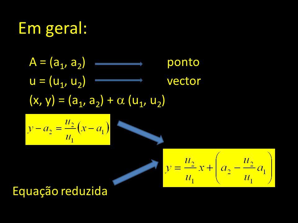 Em geral: A = (a1, a2) ponto u = (u1, u2) vector (x, y) = (a1, a2) +  (u1, u2) Equação reduzida