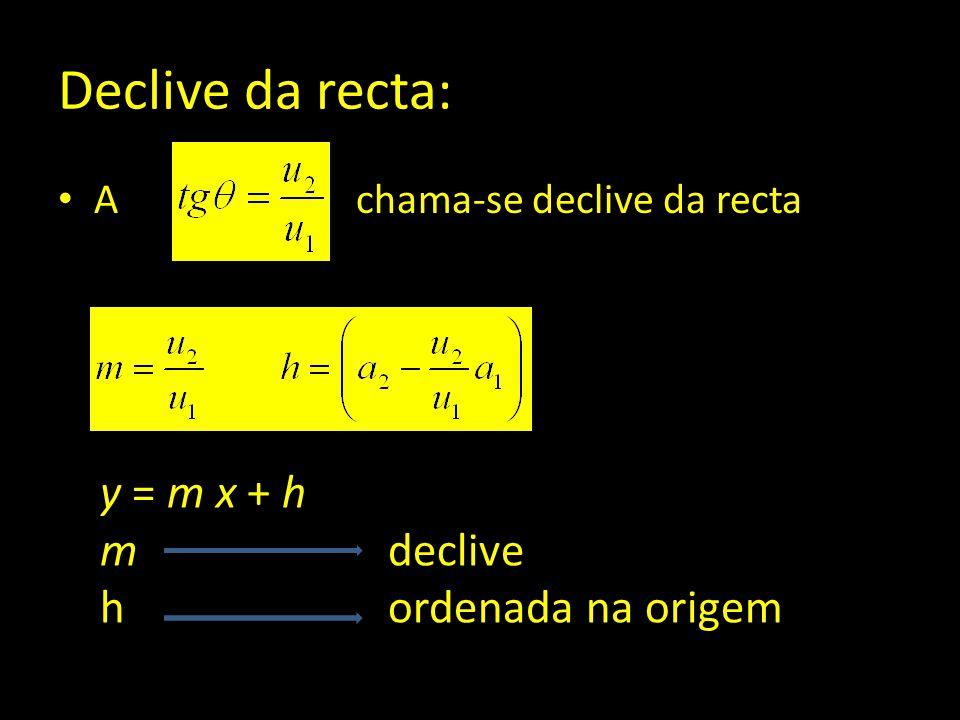 Declive da recta: y = m x + h m declive h ordenada na origem