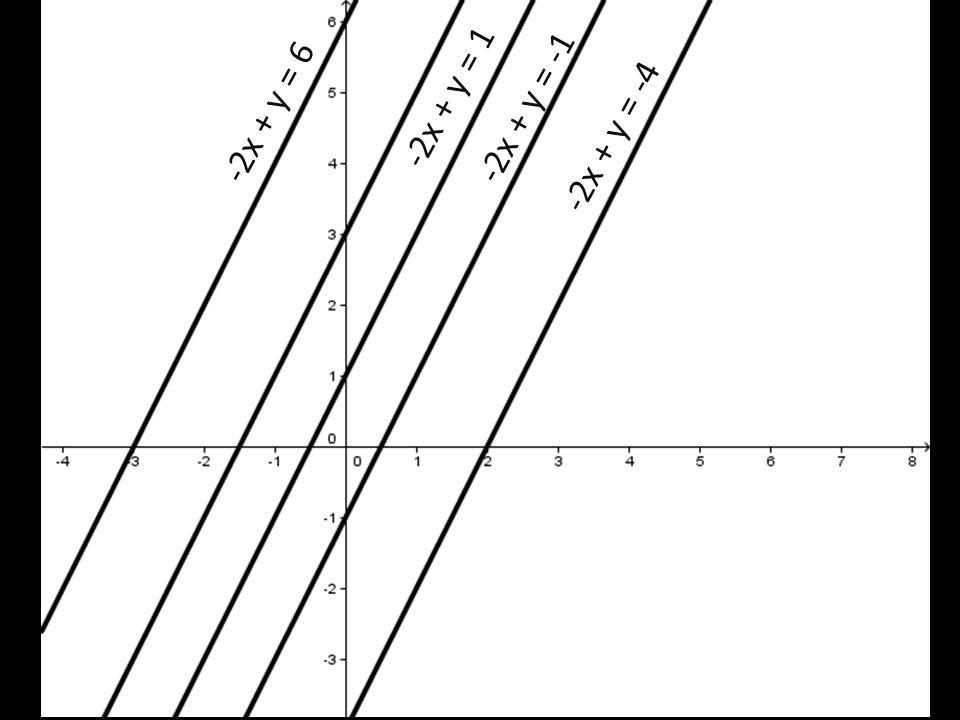 -2x + y = 1 -2x + y = 6 -2x + y = -1 -2x + y = -4