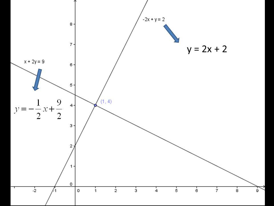 y = 2x + 2
