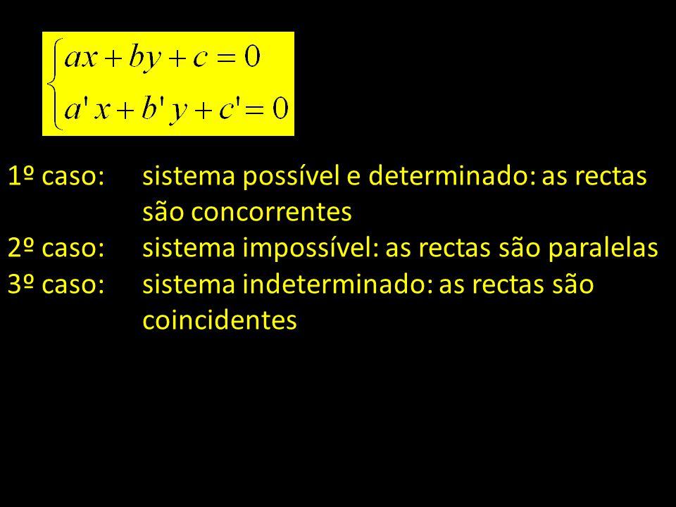 1º caso: sistema possível e determinado: as rectas são concorrentes