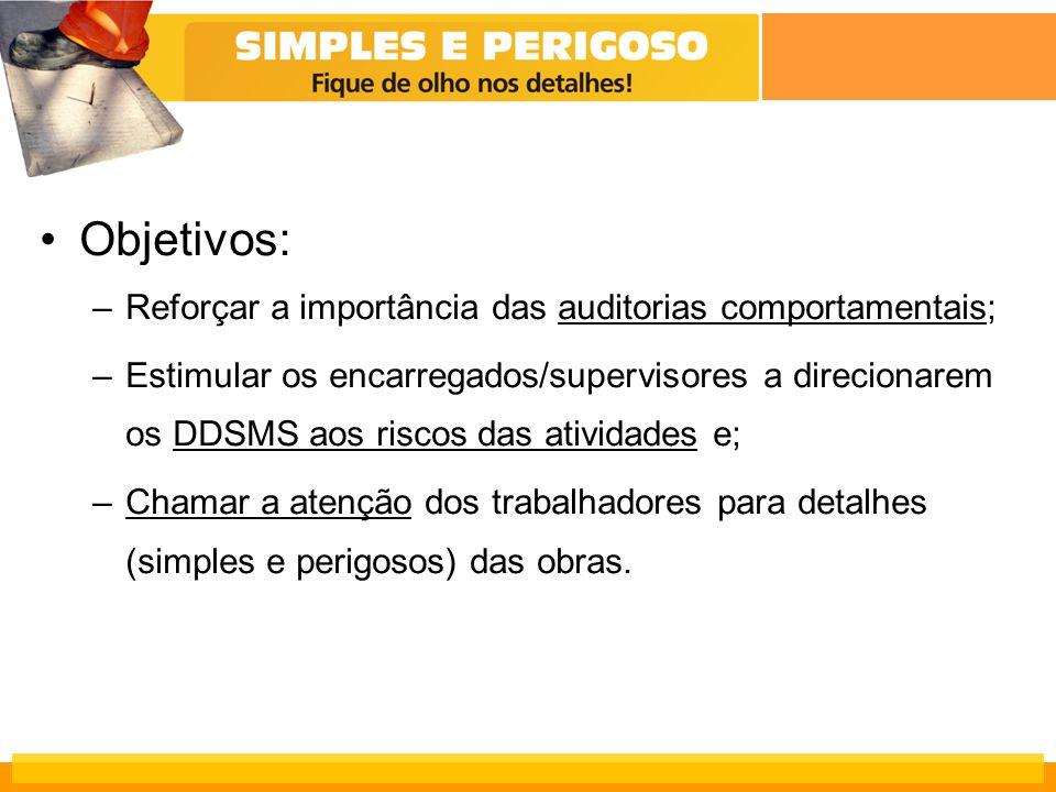 Objetivos: Reforçar a importância das auditorias comportamentais;