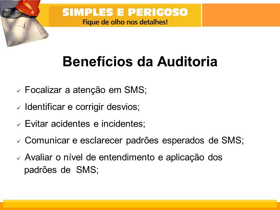 Benefícios da Auditoria