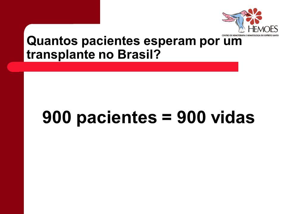 Quantos pacientes esperam por um transplante no Brasil