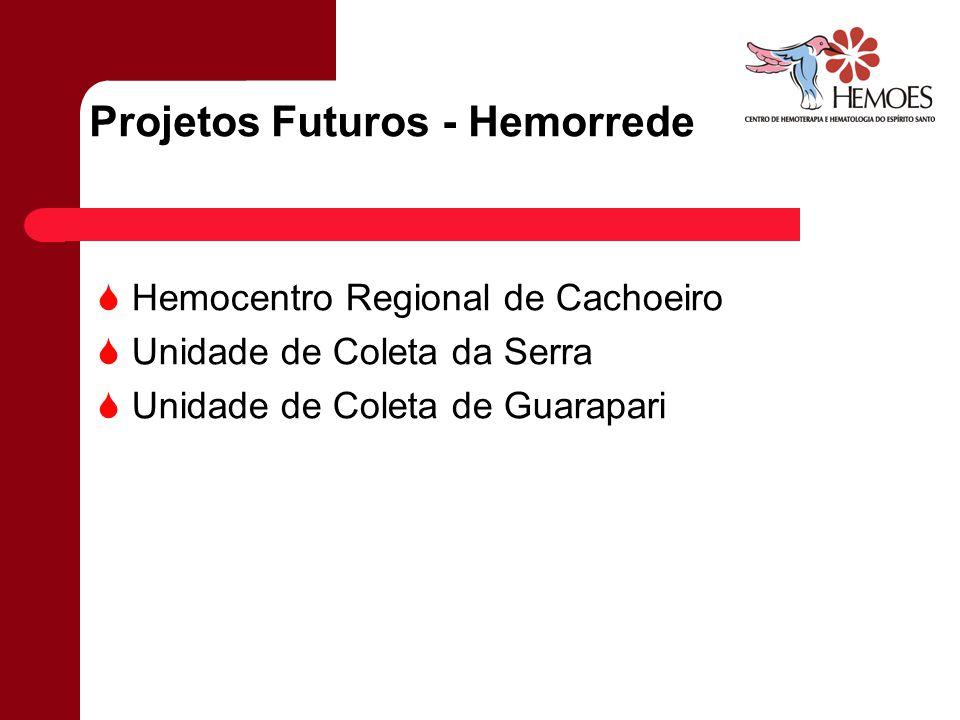 Projetos Futuros - Hemorrede