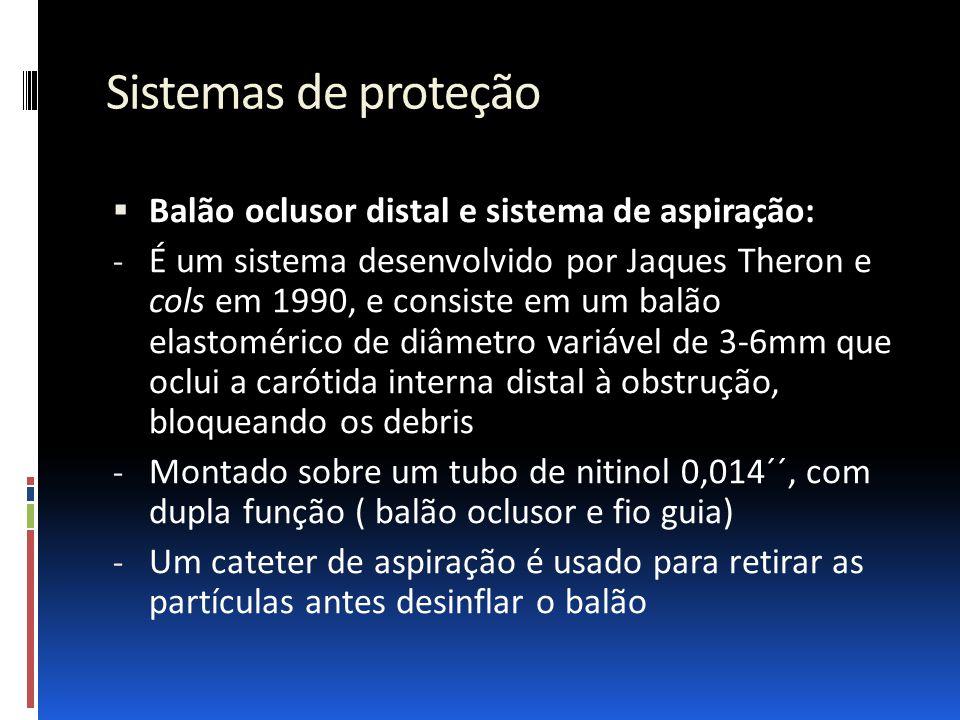 Sistemas de proteção Balão oclusor distal e sistema de aspiração: