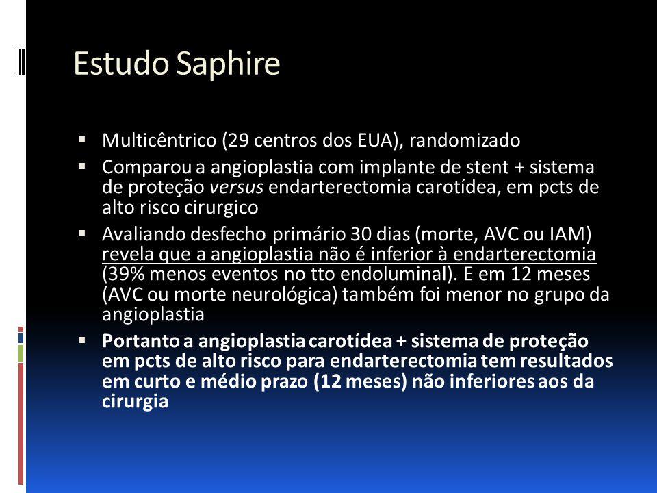 Estudo Saphire Multicêntrico (29 centros dos EUA), randomizado