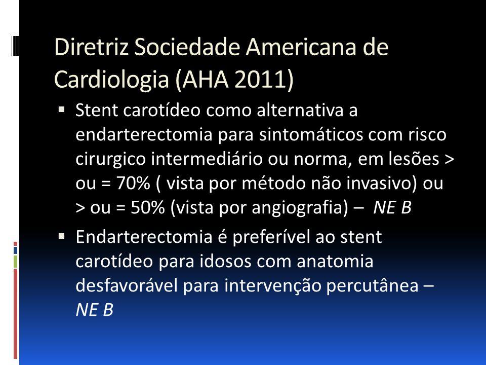Diretriz Sociedade Americana de Cardiologia (AHA 2011)