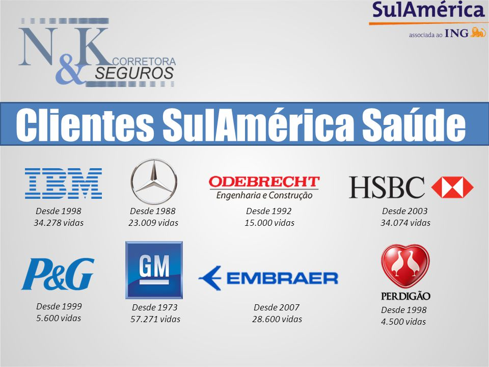 Clientes SulAmérica Saúde