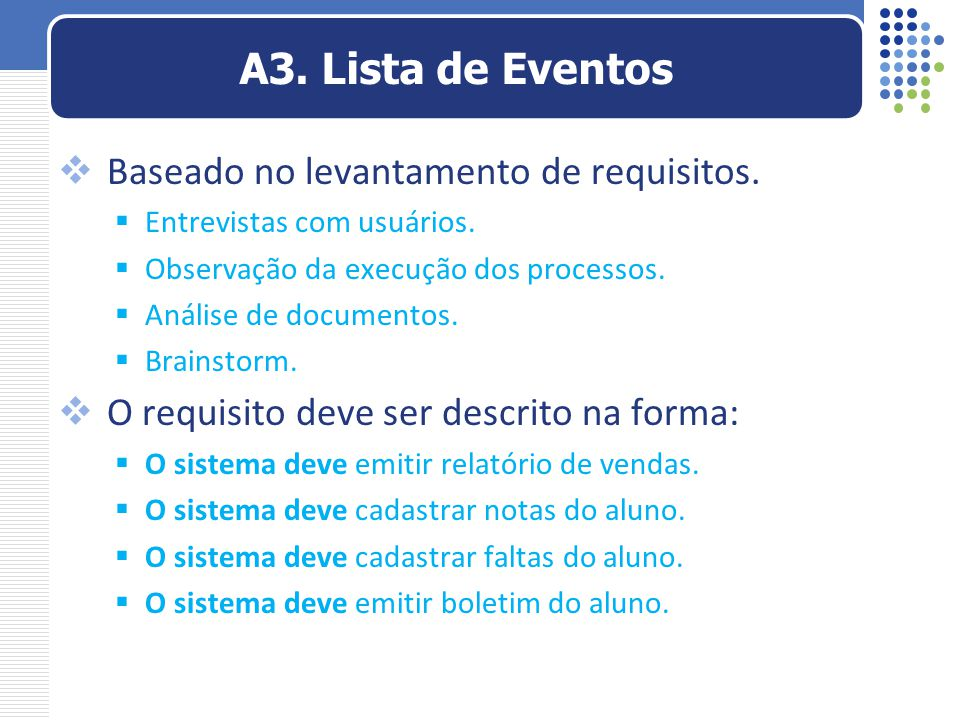 A3. Lista de Eventos Baseado no levantamento de requisitos.