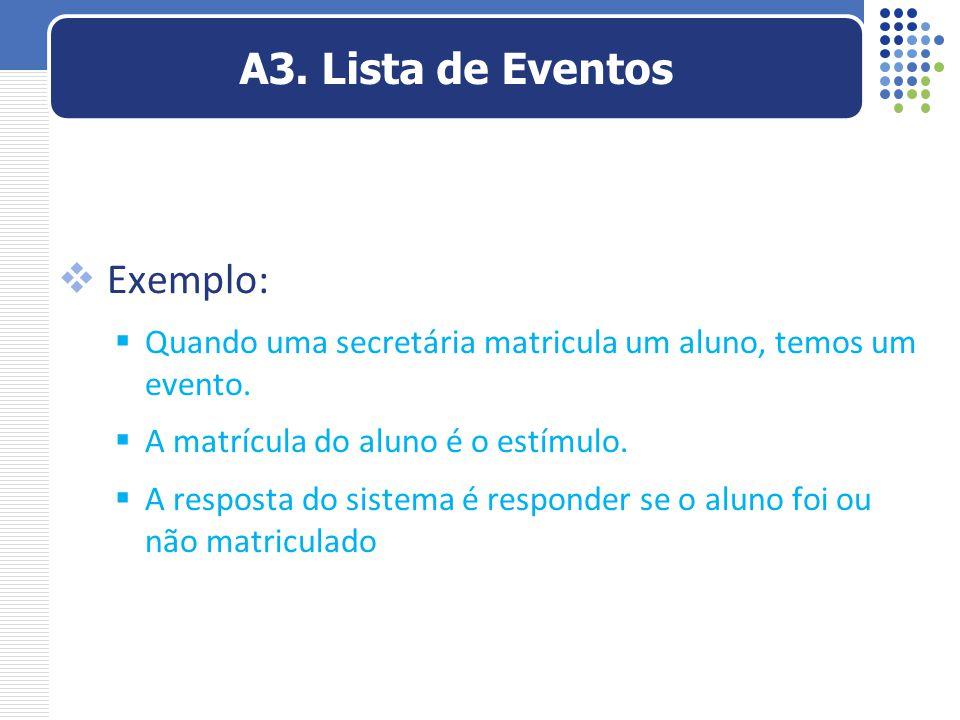 A3. Lista de Eventos Exemplo: