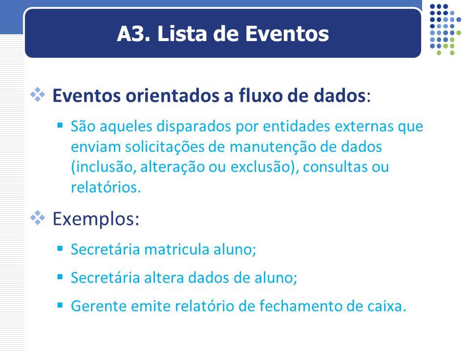 Eventos orientados a fluxo de dados: