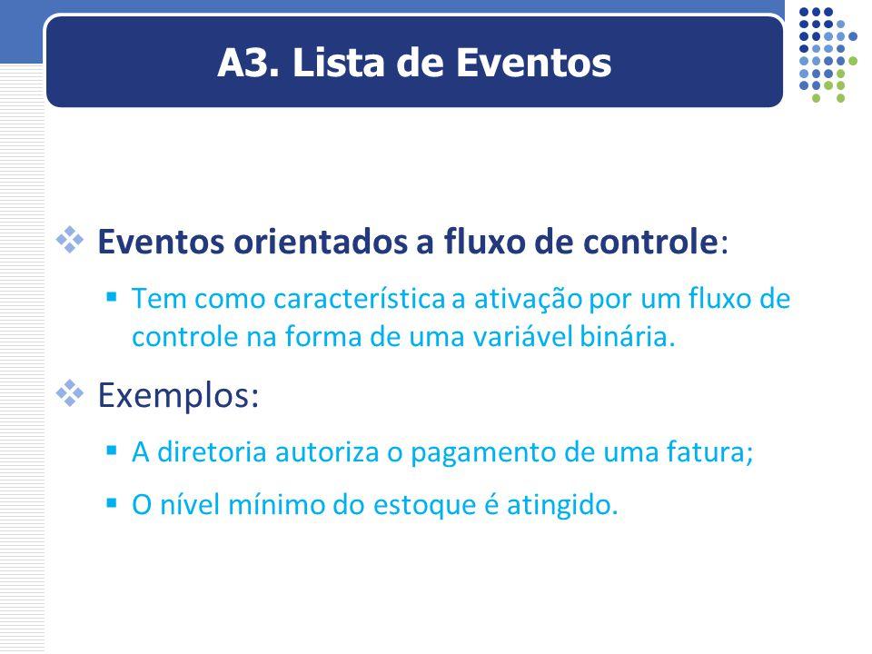 Eventos orientados a fluxo de controle: