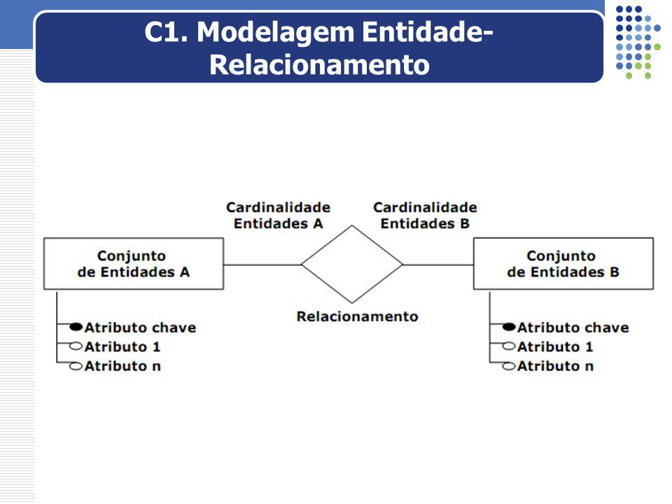 C1. Modelagem Entidade-Relacionamento